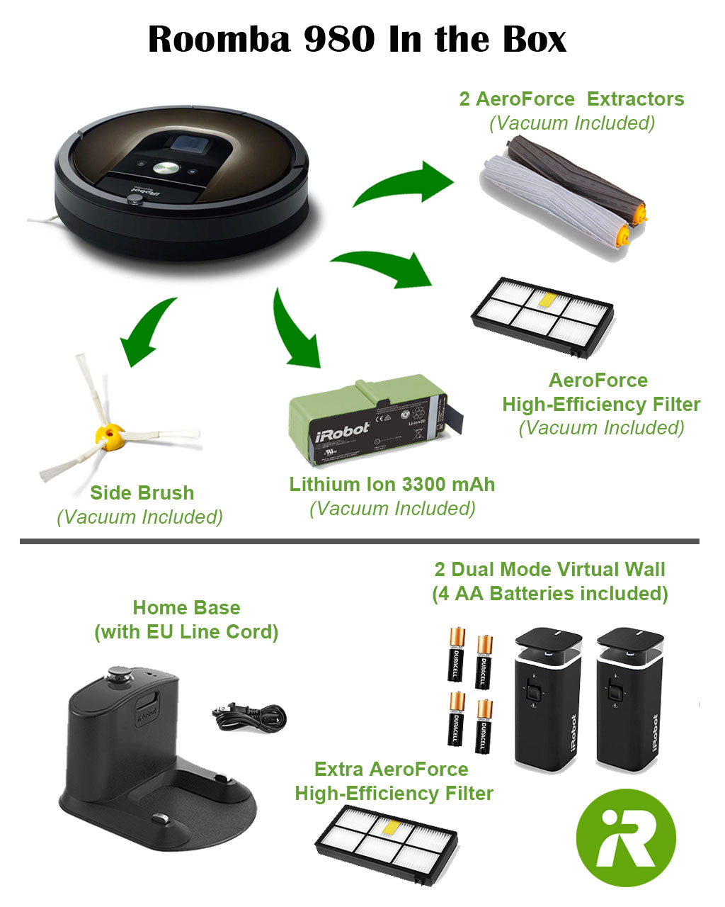 Irobot Roomba 980 Review Vacuum Fanatics