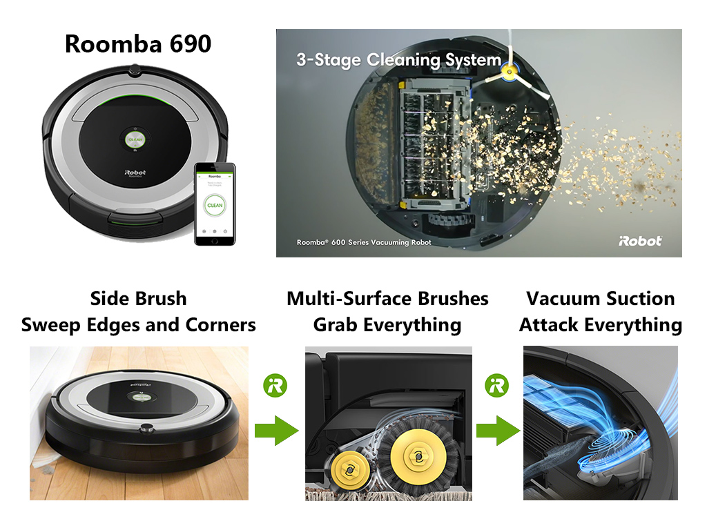 Roomba 600 3-stage cleaning system